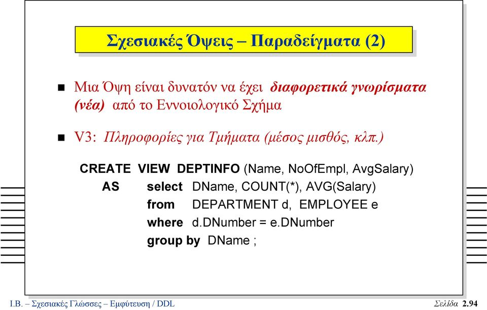 ) CREATE VIEW DEPTINFO (Name, NoOfEmpl, AvgSalary) AS select DName, COUNT(*), AVG(Salary) from