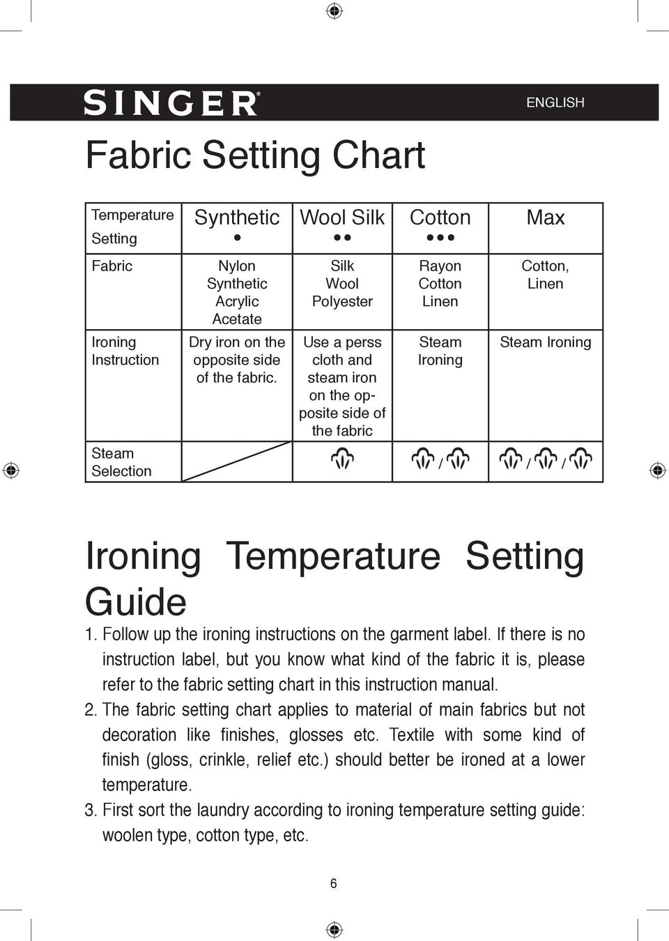 Setting Guide 1. Follow up the ironing instructions on the garment label.