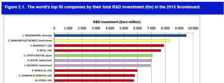 Roche commitment to R&D Big R&D investor with significant footprint in Greece * Roche R&D footprint in Greece in 2011-2014 >55 clinical trials (ph I IV) ~250 clinical trial sites ~4000 new