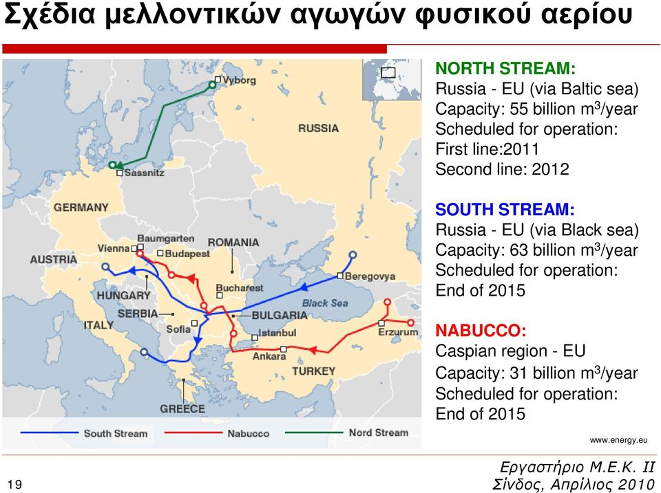 EU (via Black sea) Capacity: 63 billion m 3 /year Scheduled for operation: End of 2015 NABUCCO:
