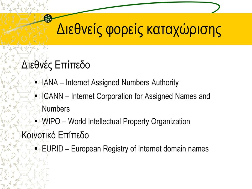 Assigned Names and Numbers WIPO World Intellectual Property
