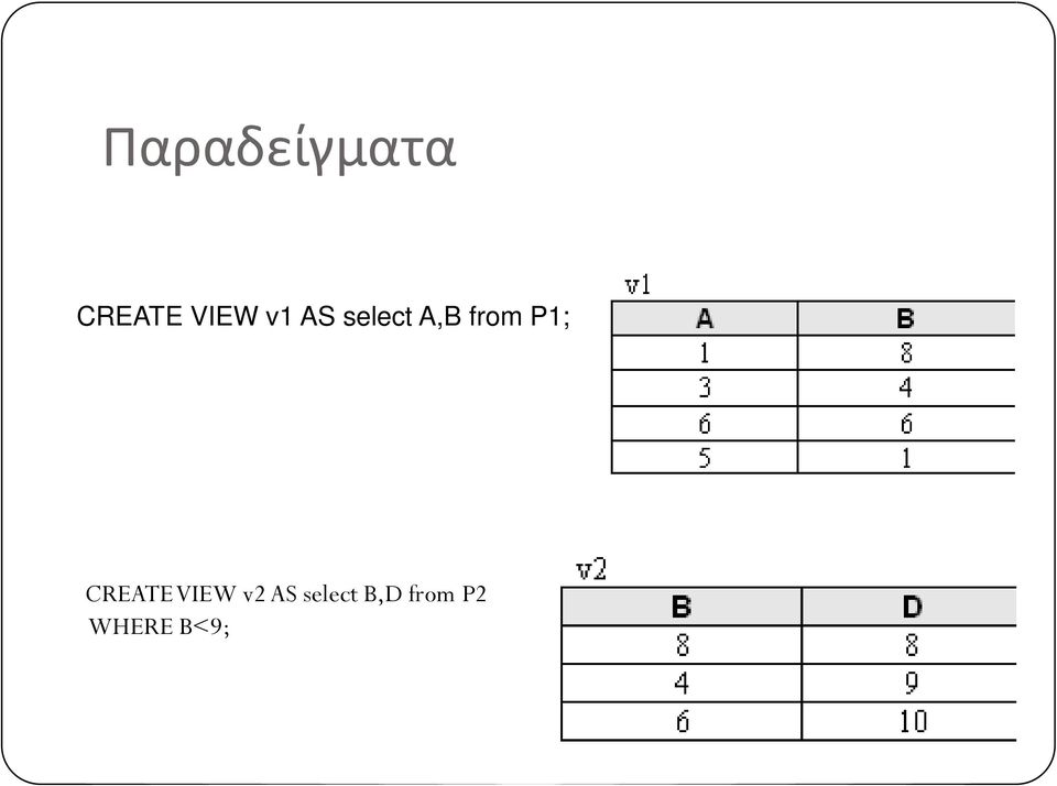 P1; CREATE VIEW v2 AS