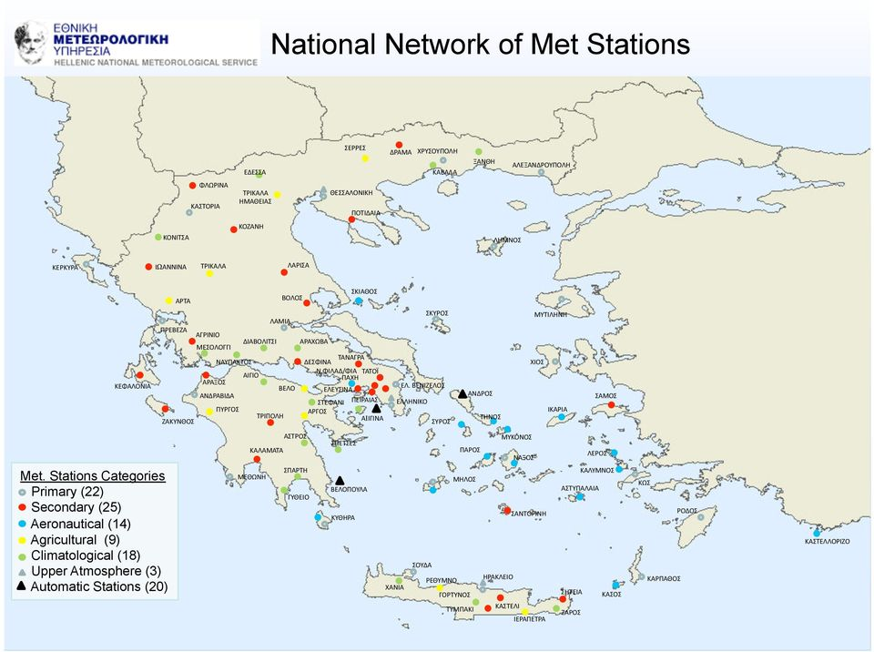 Stations Categories Primary (22) Secondary (25) Aeronautical (14) Agricultural (9) Climatological (18) Upper Atmosphere (3) Automatic Stations (20) ΑΡΤΑ ΒΟΛΟΣ ΣΚΙΑΘΟΣ ΛΑΜΙΑ ΠΡΕΒΕΖΑ ΑΓΡΙΝΙΟ ΔΙΑΒΟΛΙΤΣΙ