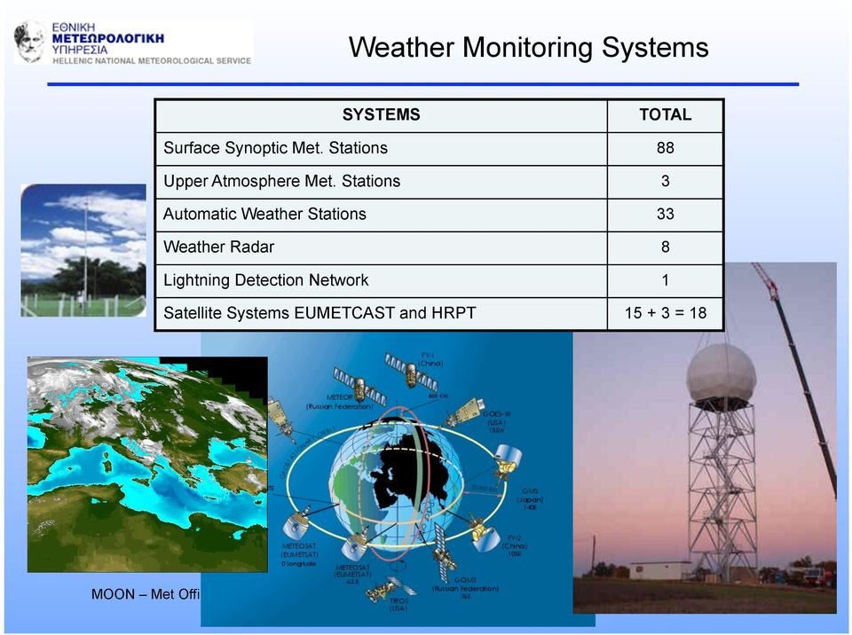 Stations 3 Automatic Weather Stations 33 Weather Radar 8