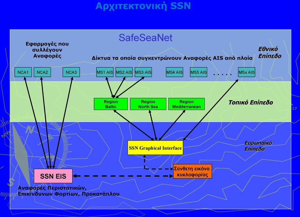 MS4 AIS MS5 AIS Region Mediterranean SSN Graphical Interface SSN EIS Αναφορές Περιστατικών,