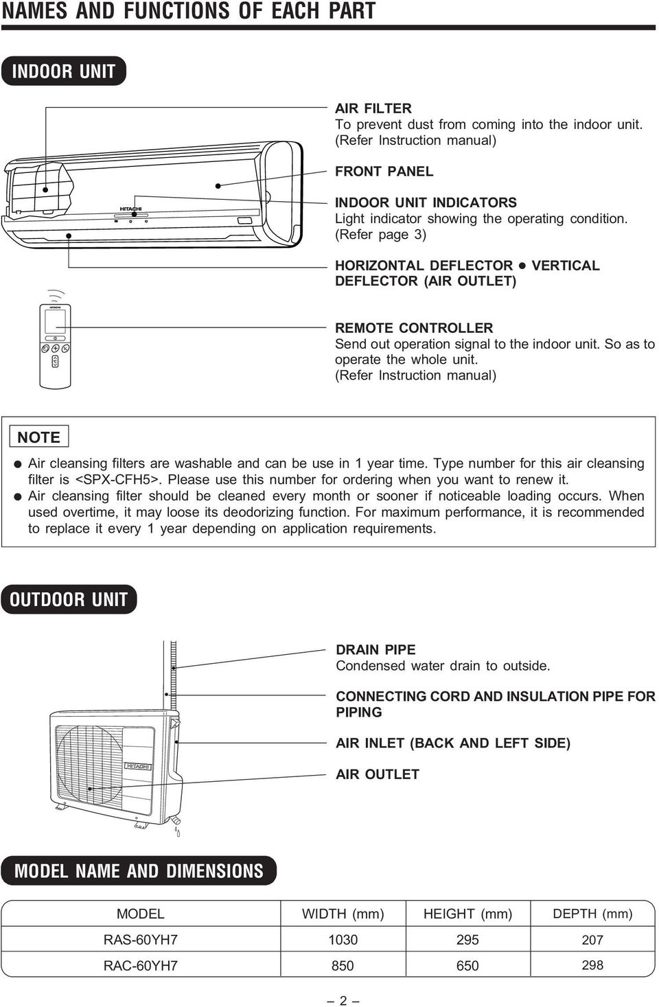 (Refer page 3) HORIZONTAL DEFLECTOR VERTICAL DEFLECTOR (AIR OUTLET) REMOTE CONTROLLER Send out operation signal to the indoor unit. So as to operate the whole unit.