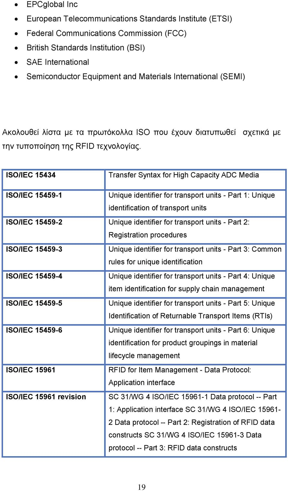 ISO/IEC 15434 Transfer Syntax for High Capacity ADC Media ISO/IEC 15459-1 Unique identifier for transport units - Part 1: Unique identification of transport units ISO/IEC 15459-2 Unique identifier