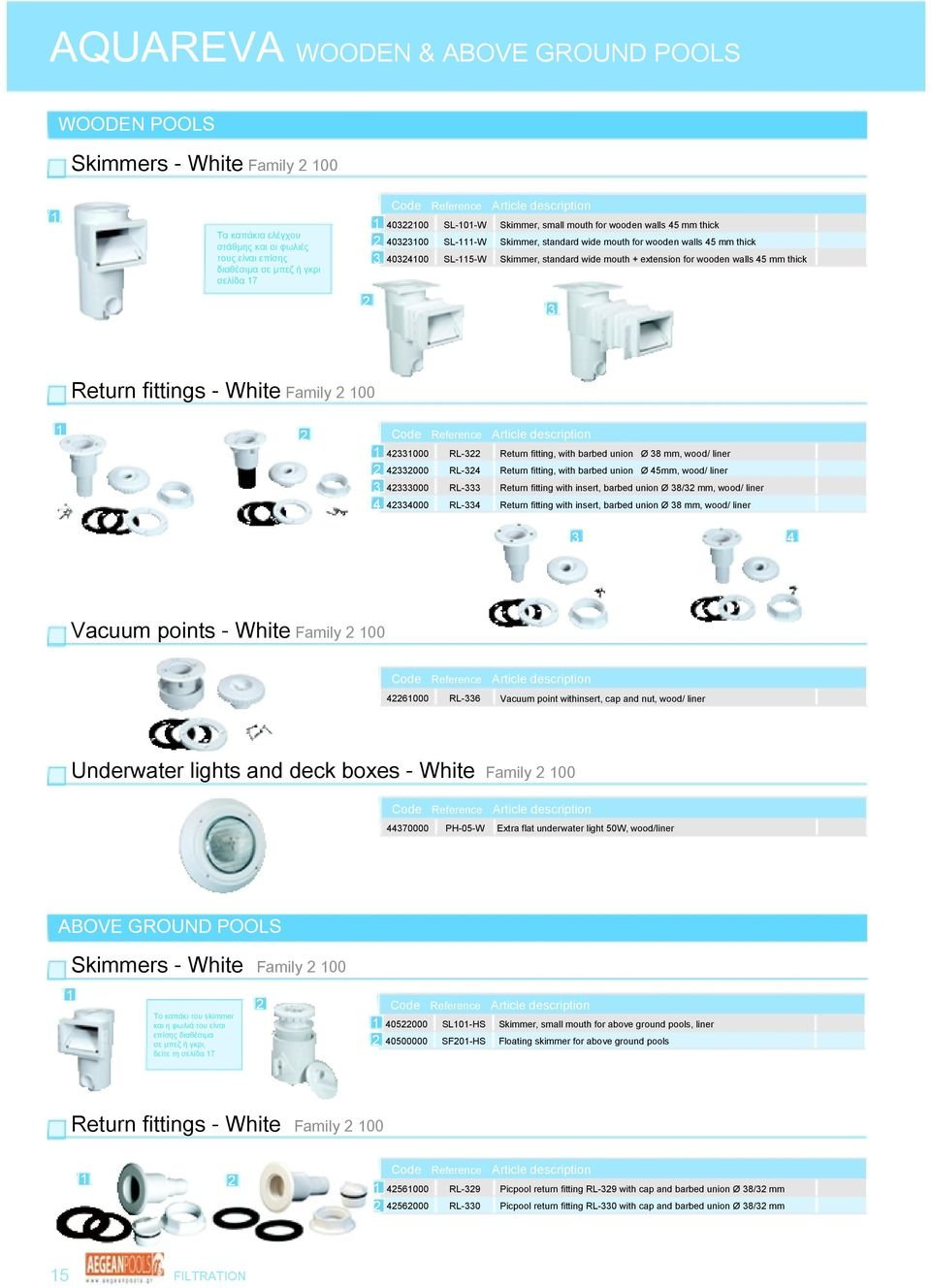 thick 3 Return fittings - White 1 2 1 42331000 RL-322 Return fitting, with barbed union Ø 38 mm, wood/ liner 2 42332000 RL-324 Return fitting, with barbed union Ø 45mm, wood/ liner 3 42333000 RL-333