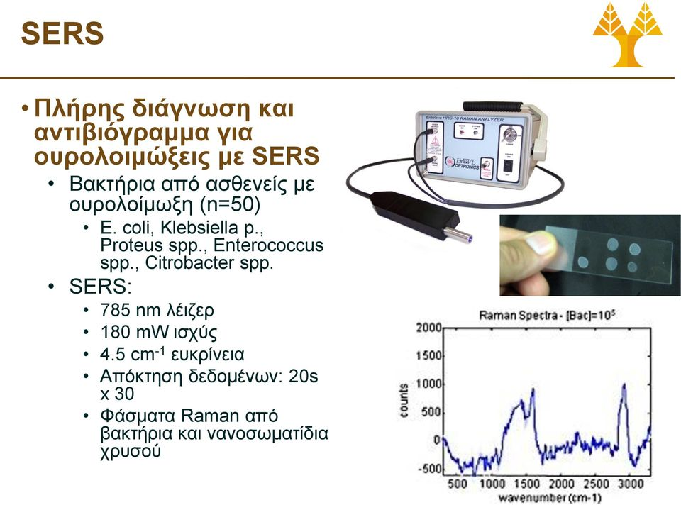 , Enterococcus spp., Citrobacter spp. SERS: 785 nm λέιζερ 180 mw ισχύς 4.