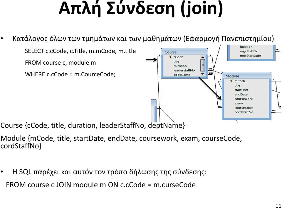 courcecode; Course {ccode, title, duration, leaderstaffno, deptname} Module {mcode, title, startdate,