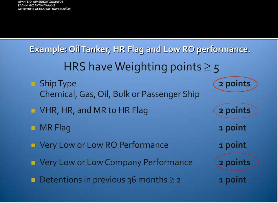 Passenger Ship VHR, HR, and MR to HR Flag 2 points MR Flag Very Low or Low RO