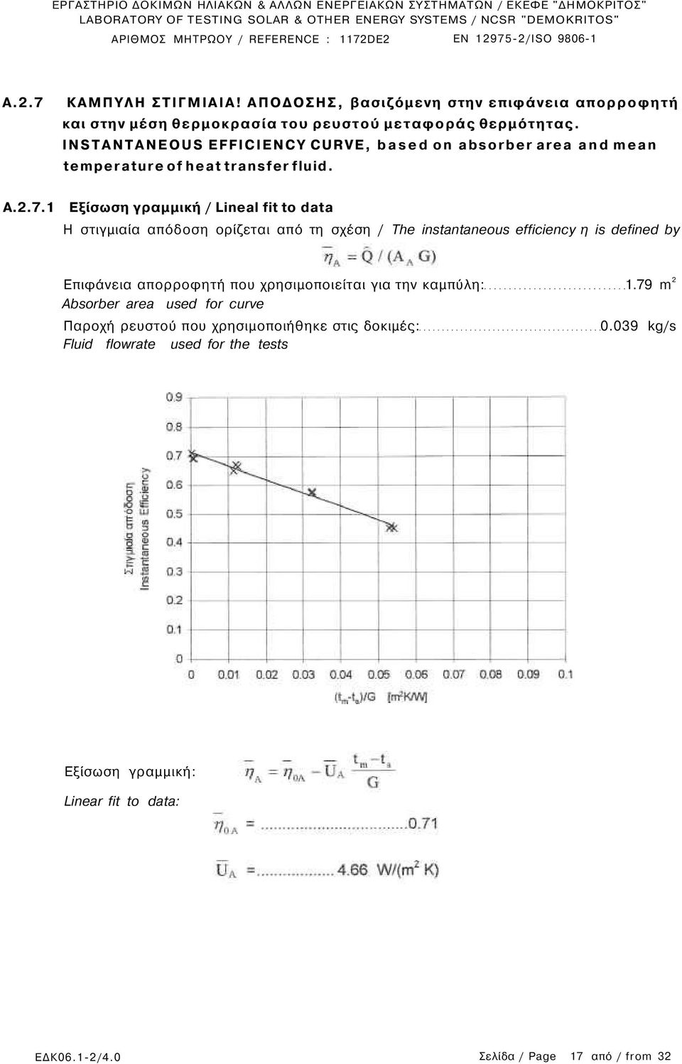 INSTANTANEOUS EFFICIENCY CURVE, based on absorber area and mean temperature of heat transfer fluid. A.2.7.