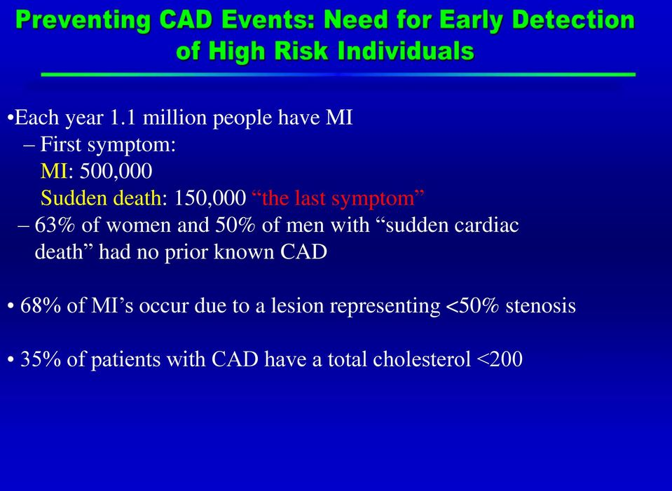the last symptom 63% of women and 50% of men with sudden cardiac death