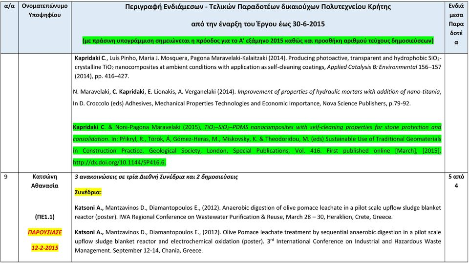 (2014), pp. 416 427. N. Maravelaki, C. Kapridaki, E. Lionakis, A. Verganelaki (2014). Improvement of properties of hydraulic mortars with addition of nano-titania, In D.
