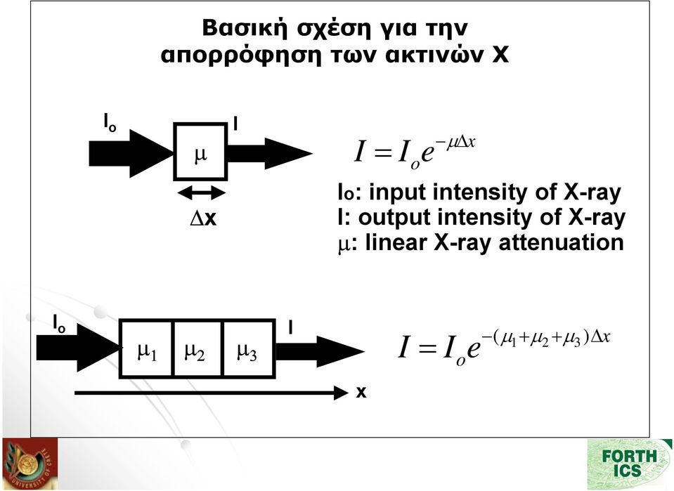 output intensity of X-ray µ: linear X-ray