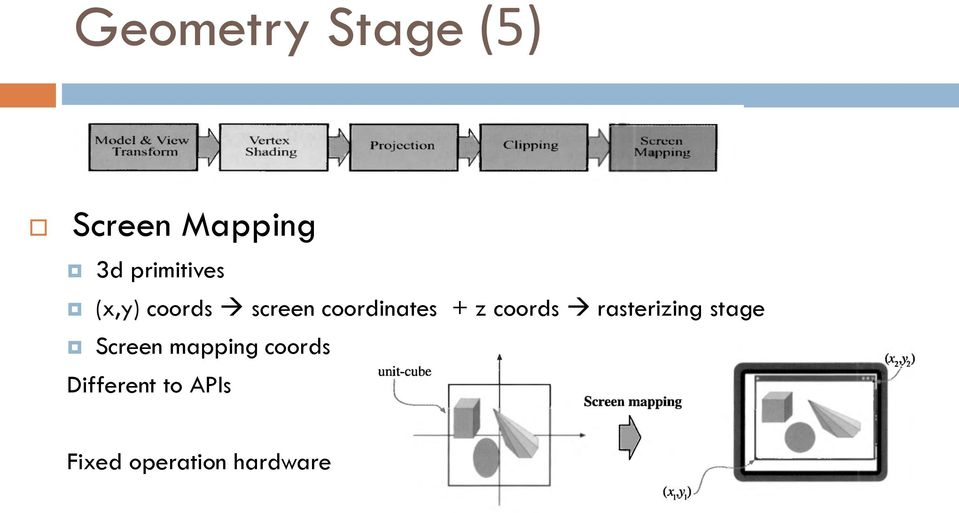+ z coords rasterizing stage Screen mapping