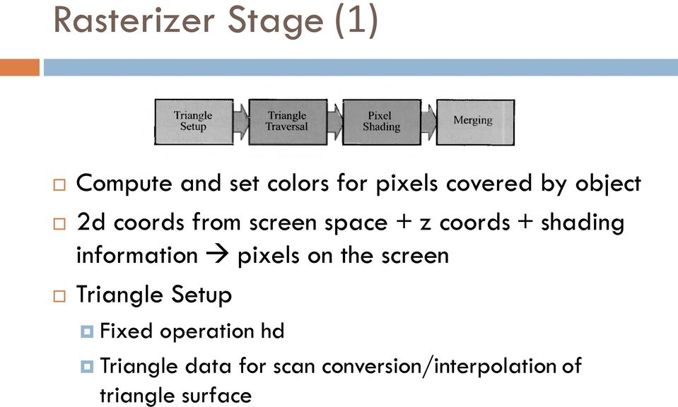 information pixels on the screen Triangle Setup Fixed operation