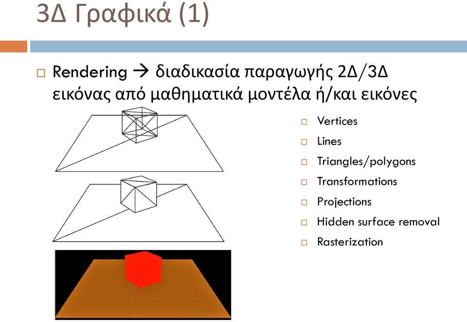 εικόνες Vertices Lines Triangles/polygons