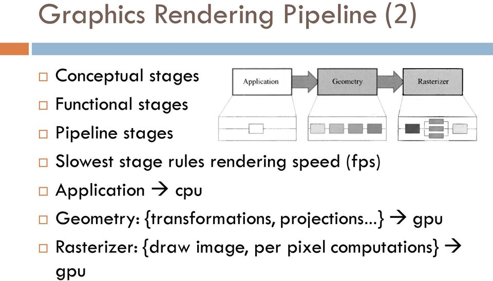 rendering speed (fps) Application cpu Geometry: