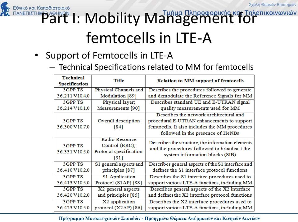 Femtocells in LTE-A Technical