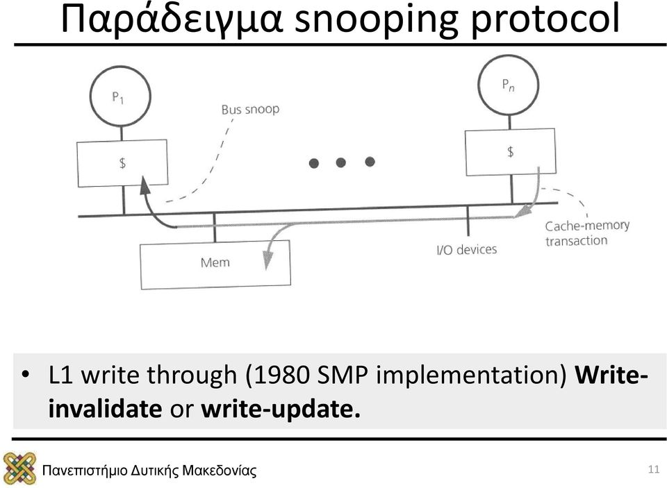 (1980 SMP implementation)