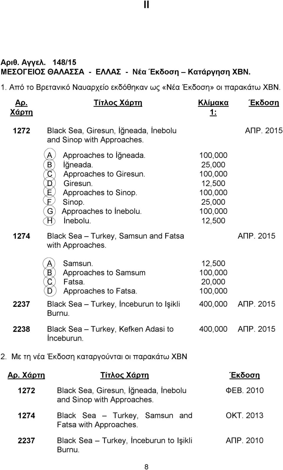 100,000 H İnebolu. 12,500 1274 Black Sea Turkey, Samsun and Fatsa with Approaches. ΑΠΡ. 2015 A Samsun. 12,500 B Approaches to Samsum 100,000 C Fatsa. 20,000 D Approaches to Fatsa.