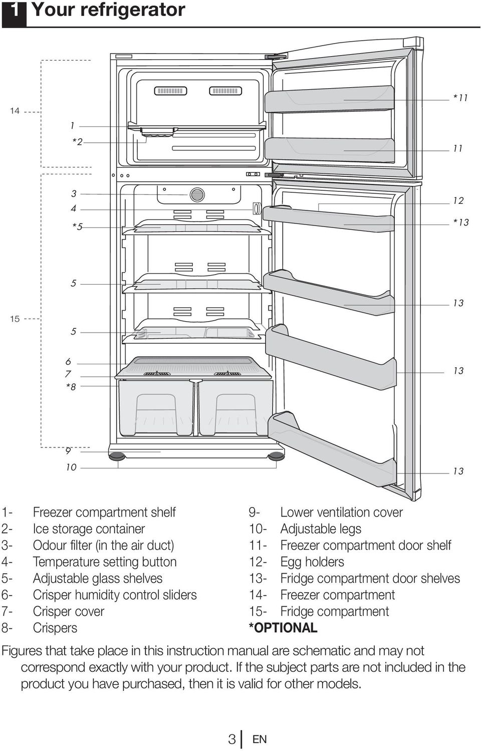 Freezer compartment door shelf 12- Egg holders 13- Fridge compartment door shelves 14- Freezer compartment 15- Fridge compartment *OPTIONAL Figures that take place in this