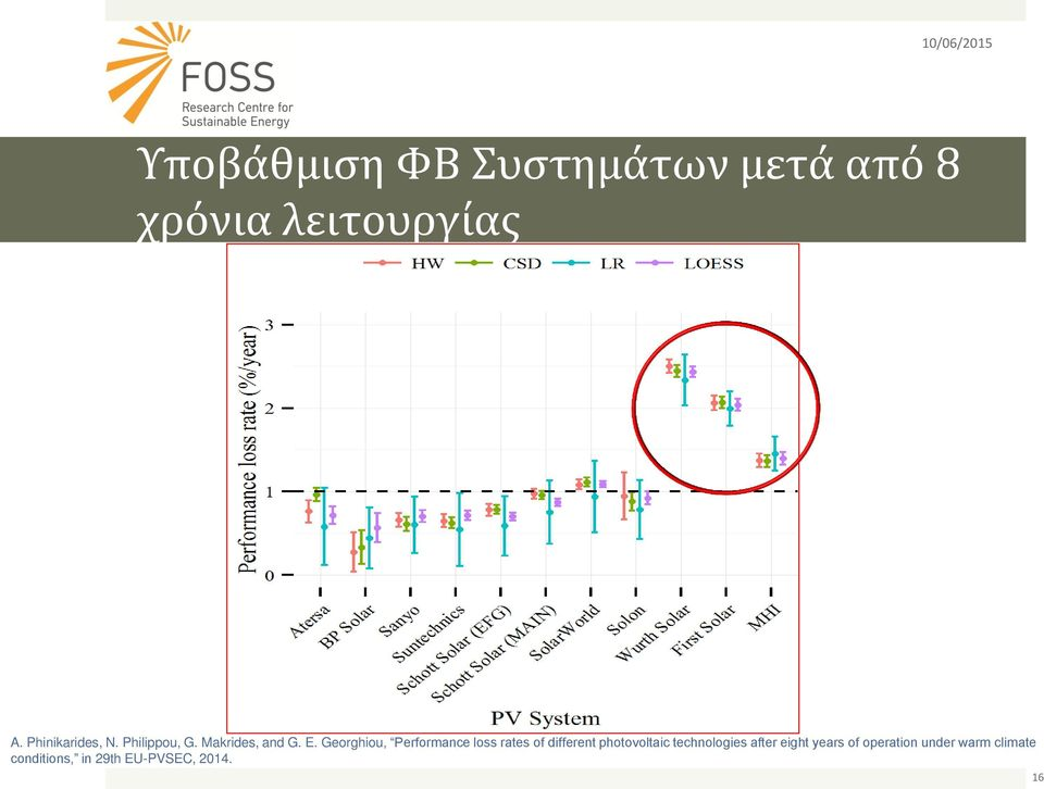 Georghiou, Performance loss rates of different photovoltaic