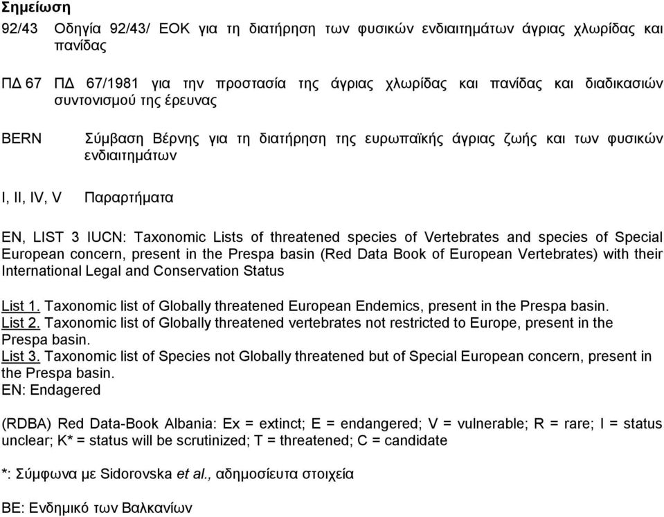 Special European concern, present in the Prespa basin (Red Data Book of European Vertebrates) with their International Legal and Conservation Status List 1.