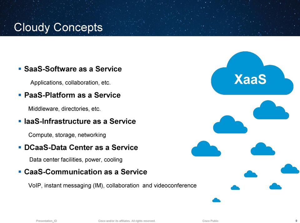 IaaS-Infrastructure as a Service Compute, storage, networking DCaaS-Data Center as a