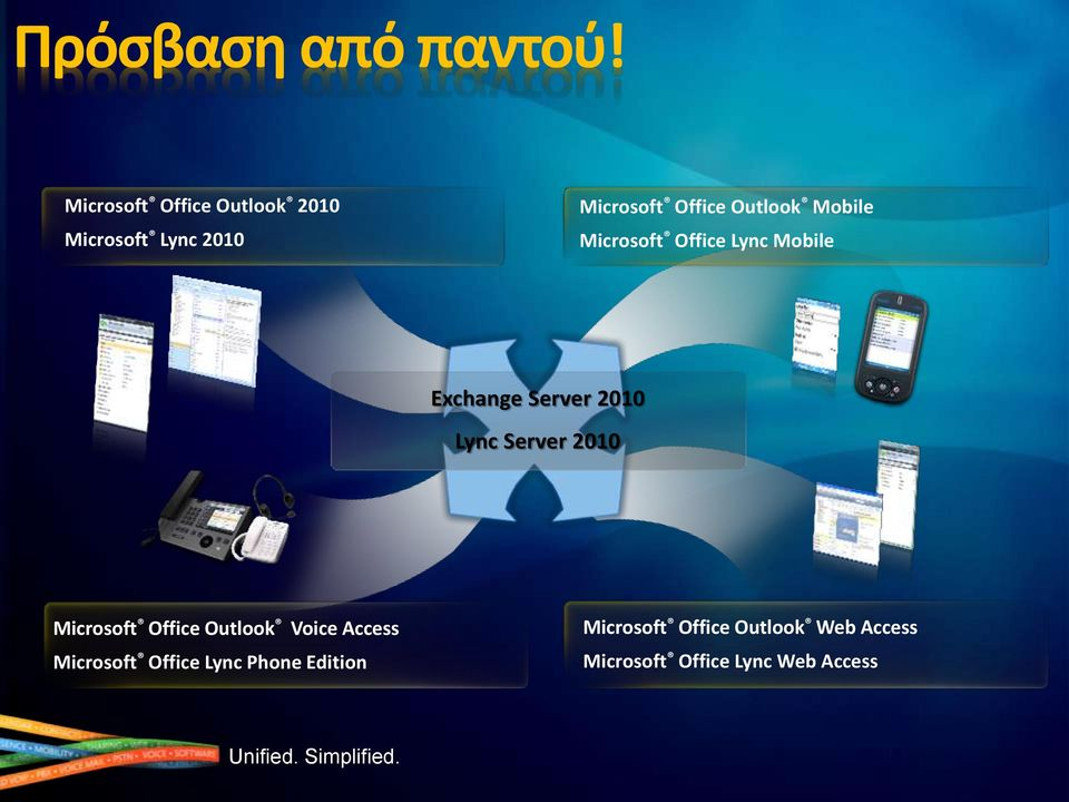 Mobile Microsoft Office Lync Mobile Exchange Server 2010 Lync Server 2010