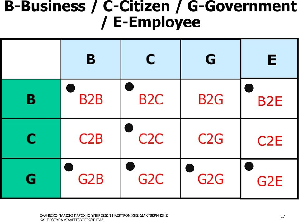G-GovernmentGovernment