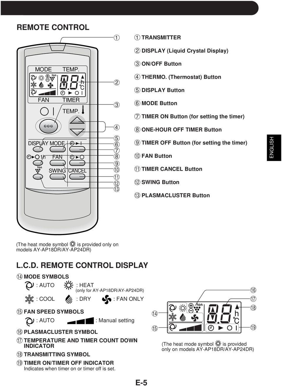 CANCEL Button w SWING Button e PLASMACLUSTER Button ENGLISH (The heat mode symbol is provided only on models AY-AP8DR