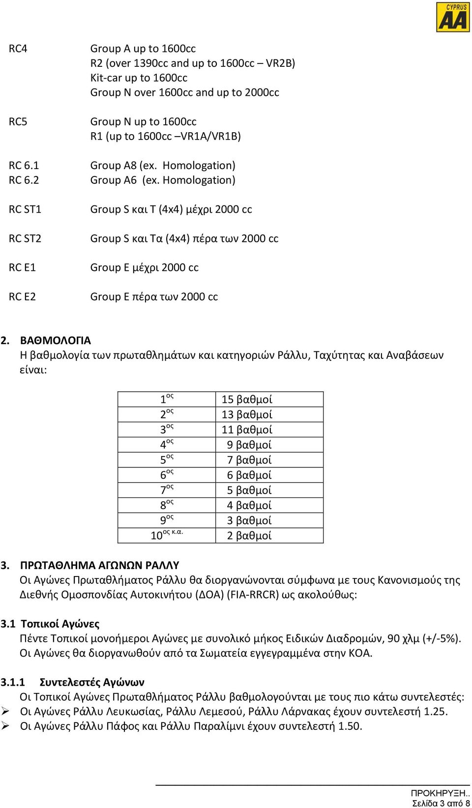 Group A8 (ex. Homologation) Group A6 (ex. Homologation) Group S και Τ (4x4) μέχρι 2000 cc Group S και Τα (4x4) πέρα των 2000 cc Group E μέχρι 2000 cc Group E πέρα των 2000 cc 2.