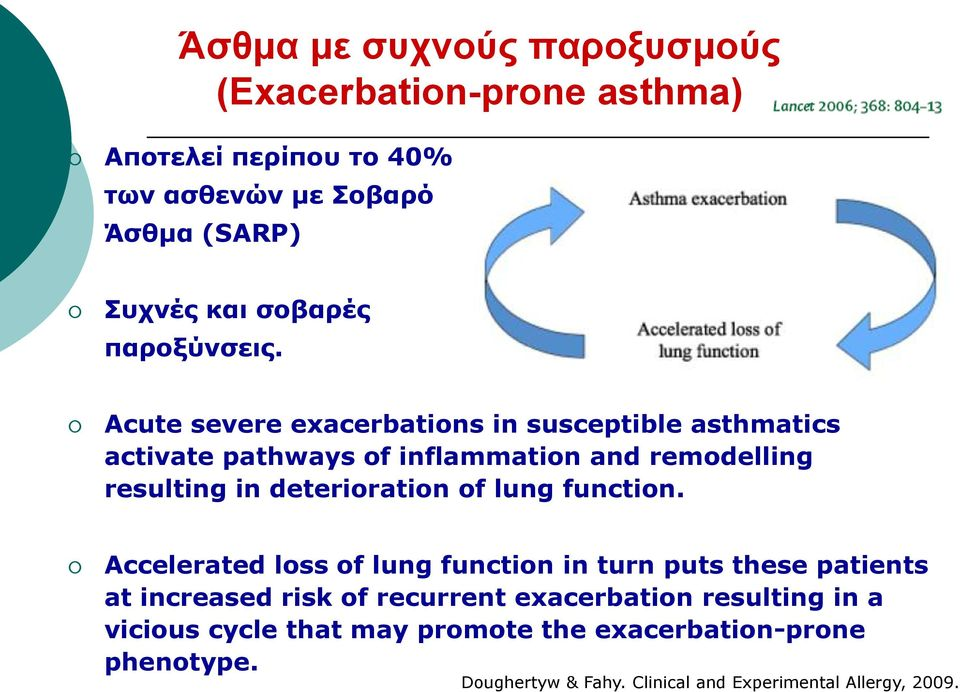 Acute severe exacerbations in susceptible asthmatics activate pathways of inflammation and remodelling resulting in deterioration of