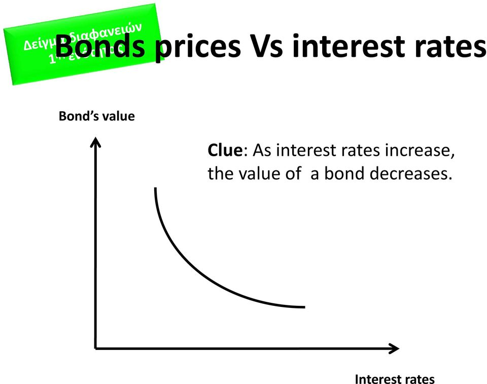 rates increase, the value of a