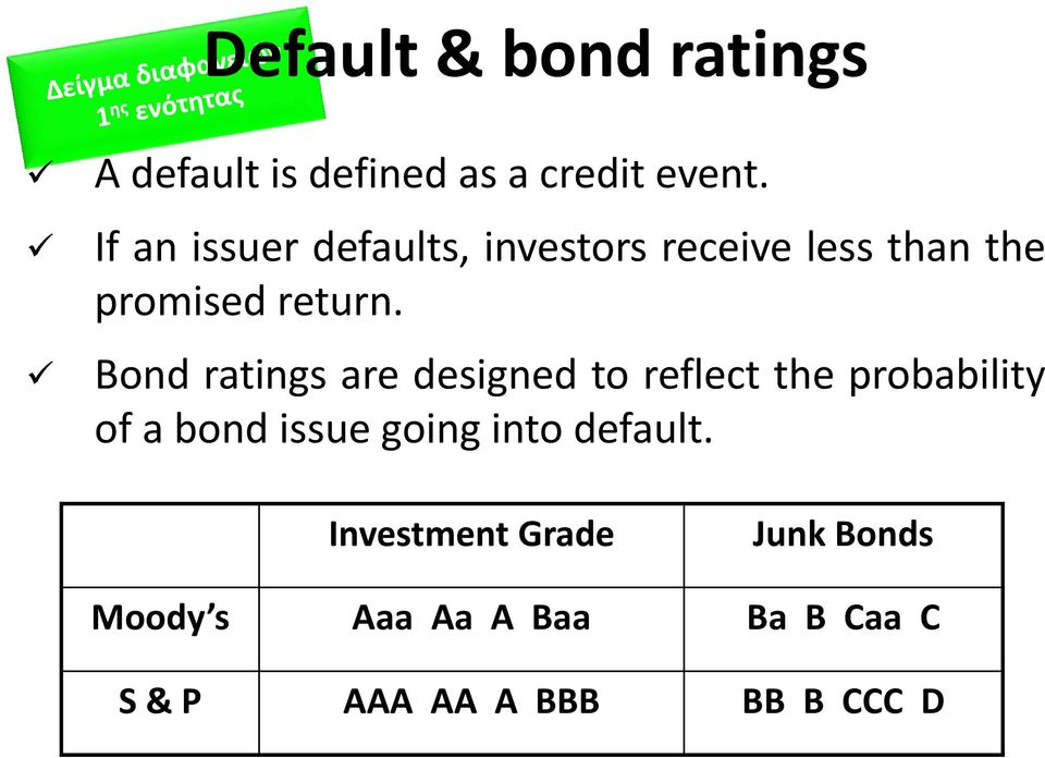 Bond ratings are designed to reflect the probability of a bond issue going