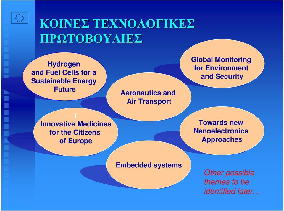 and Air Transport Global Monitoring for Environment and Security Towards new