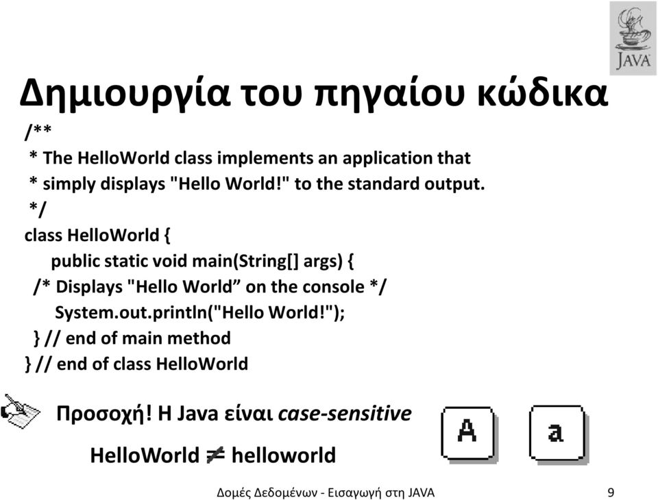 "*/ class HelloWorld { public static void main(string[] args){ /* Displays""Hello World on the console */"
