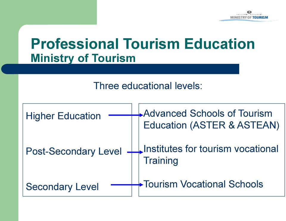 Secondary Level Advanced Schools of Tourism Education (ASTER &