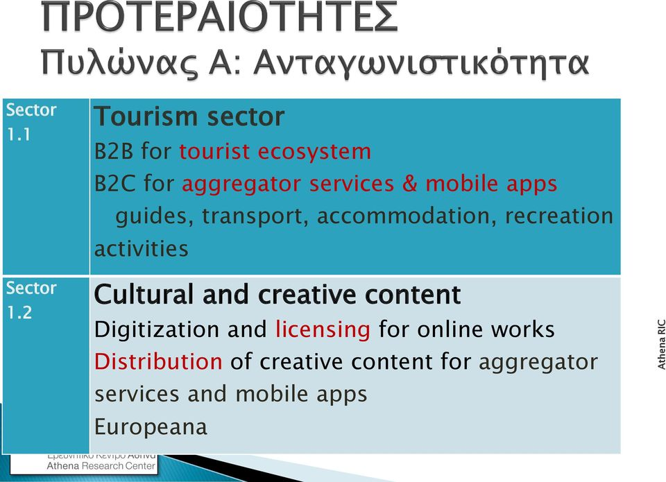 apps guides, transport, accommodation, recreation activities Cultural and