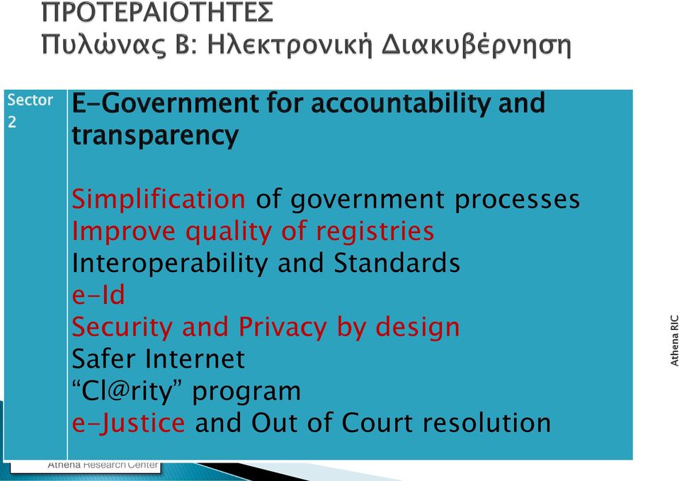 registries Interoperability and Standards e-id Security and