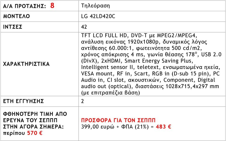 0 (DivX), 2xHDMI, Smart Energy Saving Plus, Intelligent sensor II, teletext, εμρχμαςχμέμα ηυεία, VESA mount, RF in, Scart, RGB in