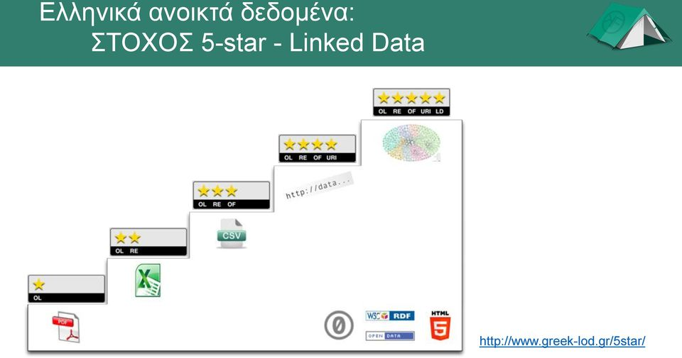 5-star - Linked Data