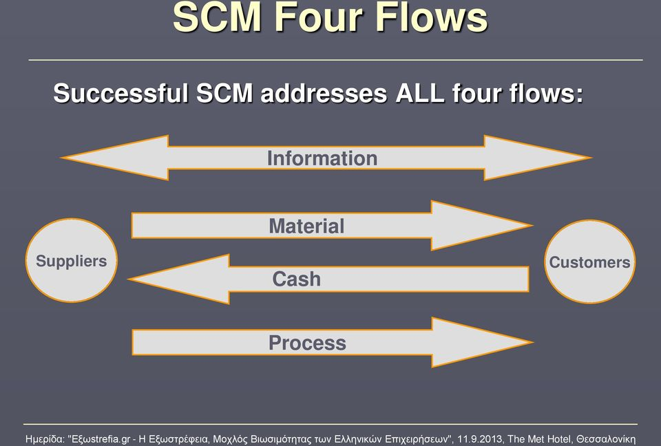flows: Information Material