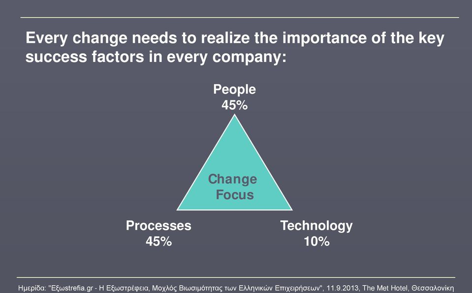 factors in every company: People