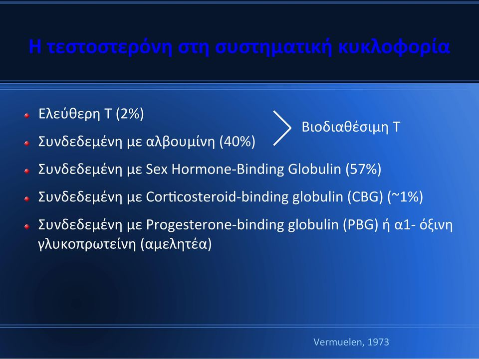 Συνδεδεμένη με Sex Hormone- Binding Globulin (57%)!