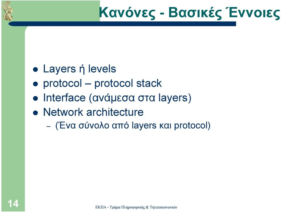 Interface (ανάµεσα στα layers) Network