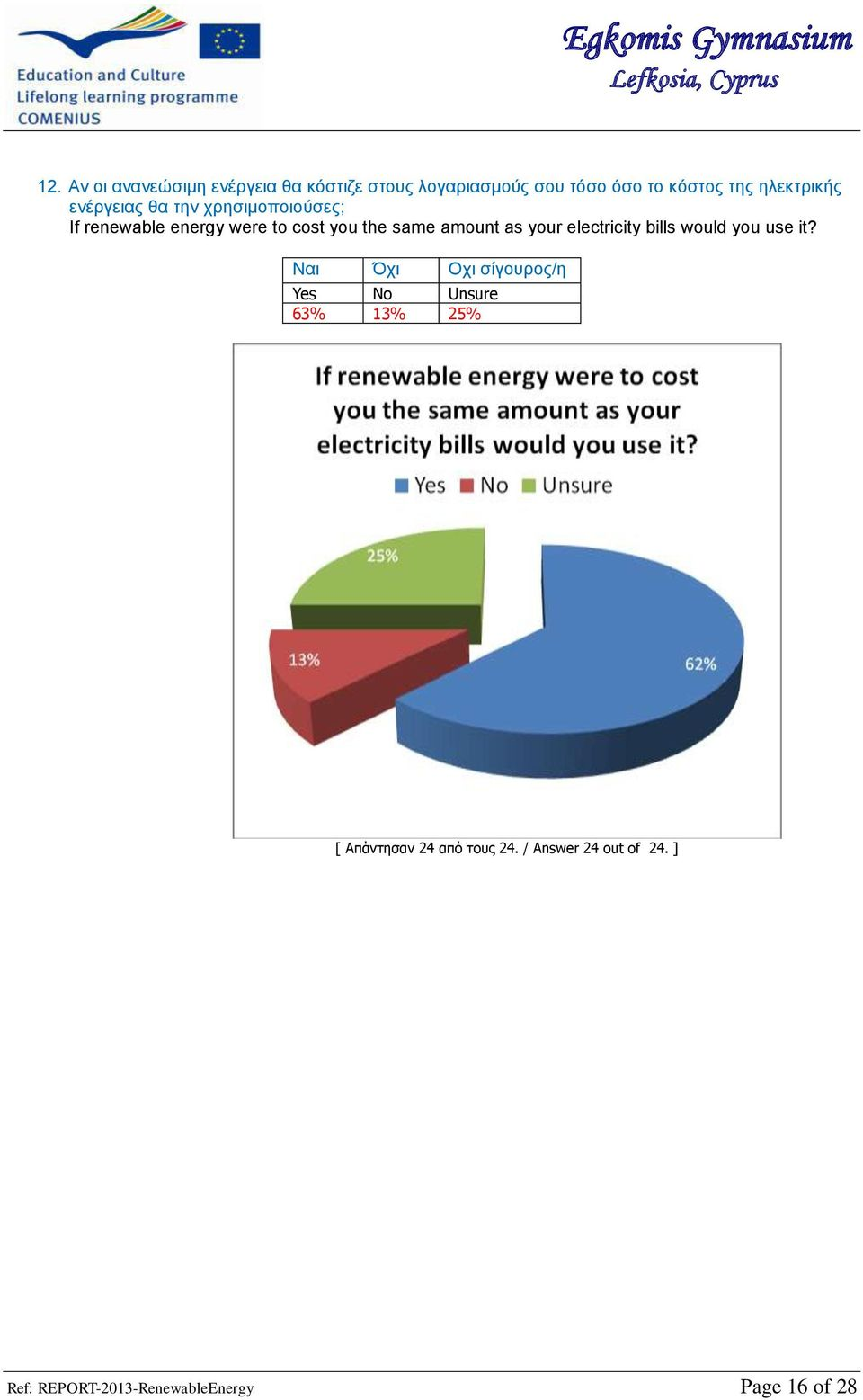 amount as your electricity bills would you use it?