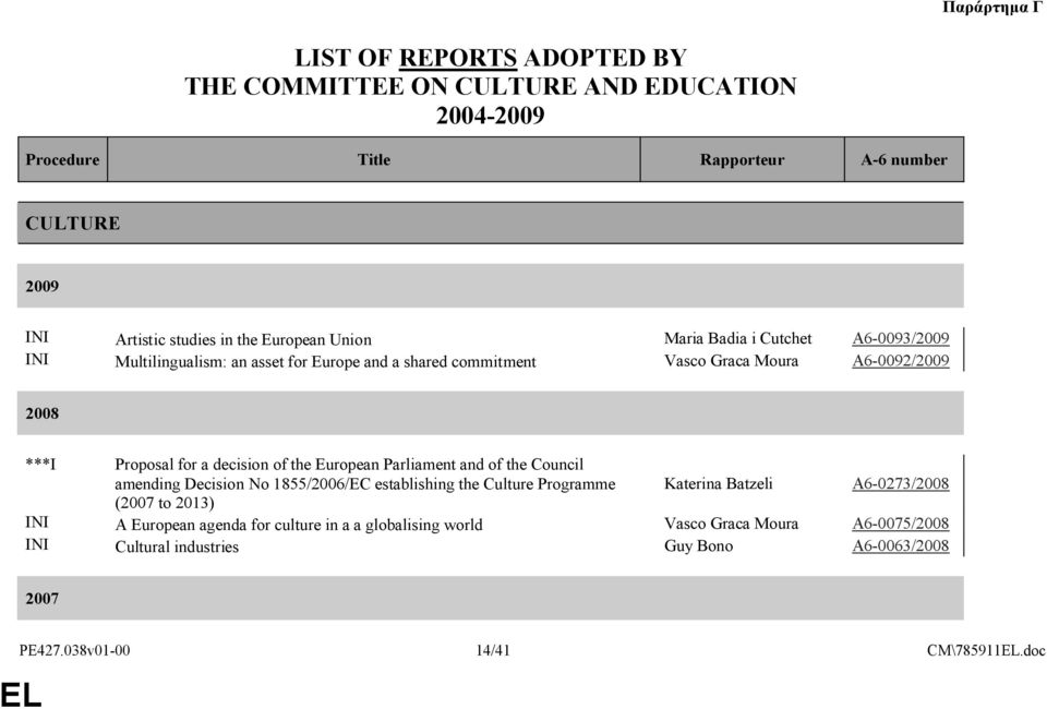 decision of the European Parliament and of the Council amending Decision No 1855/2006/EC establishing the Culture Programme Katerina Batzeli A6-0273/2008 (2007 to 2013)